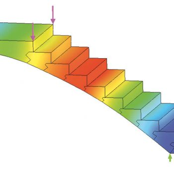 17.-3D-Image-showing-deflection-plot